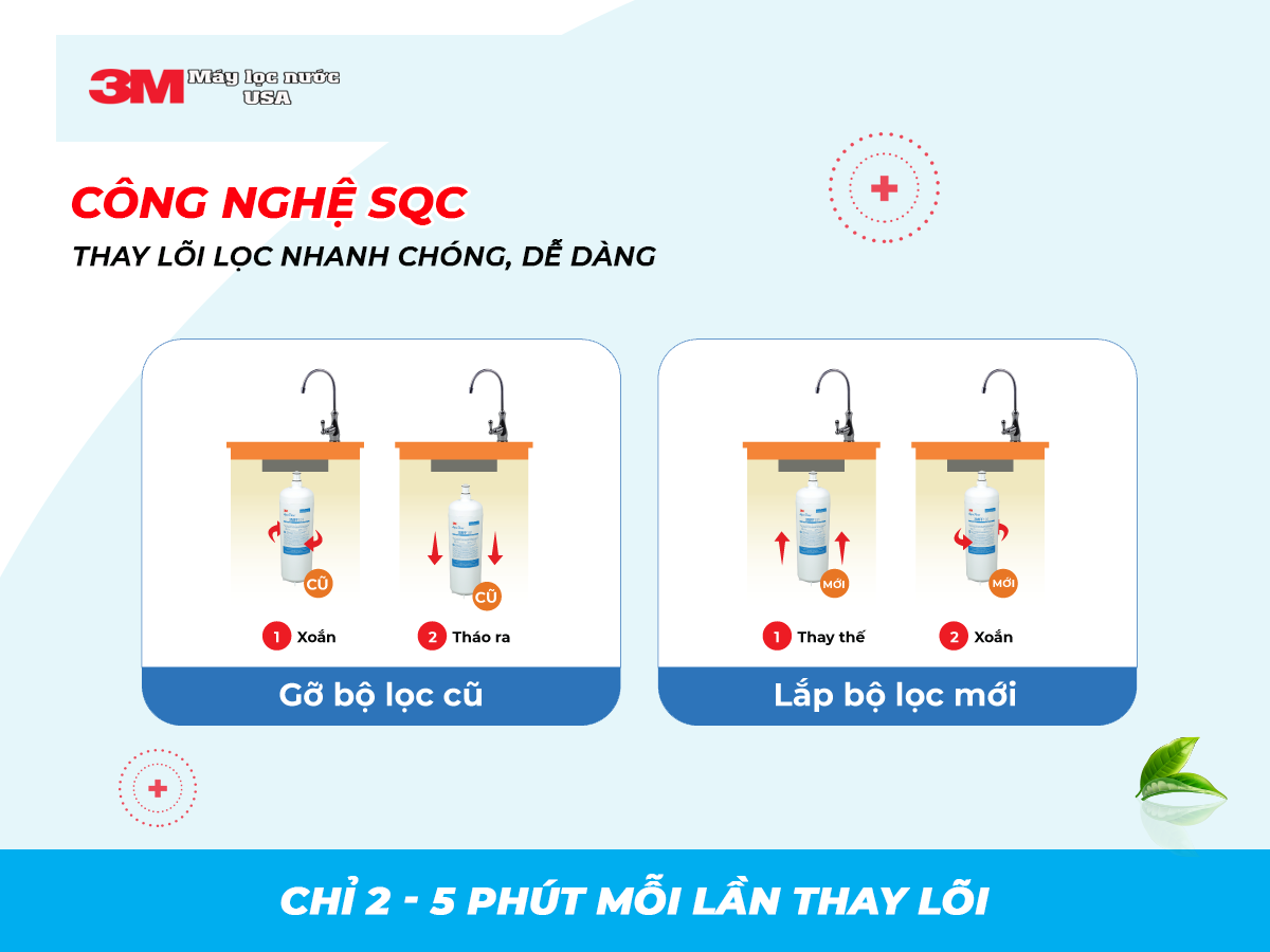 cong_nghe_SQC-locnuoc3m.vn